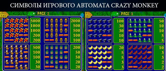 все символы игрового автомата crazy-monkey