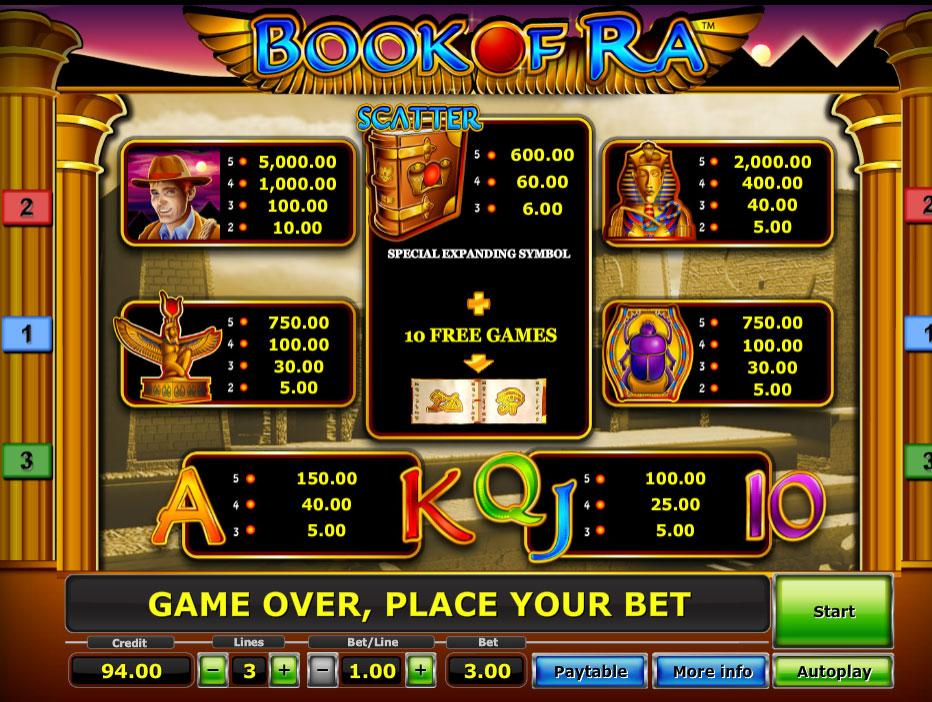 Играть бесплатно в игровые автоматы book of ra lady sharm игровые автоматы