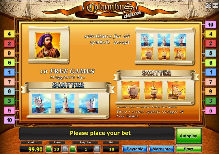 Бесплатная игра автомата Колумбус Делюкс