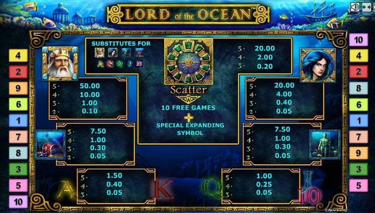 Риск игра автомата Лорд Океана