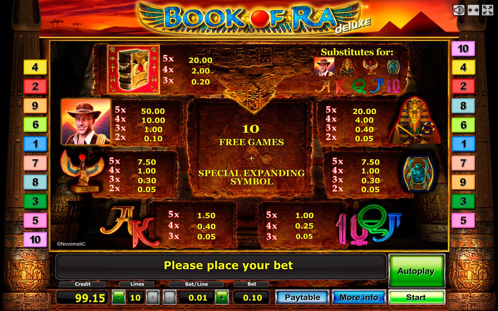 таблиця символів Book of Ra