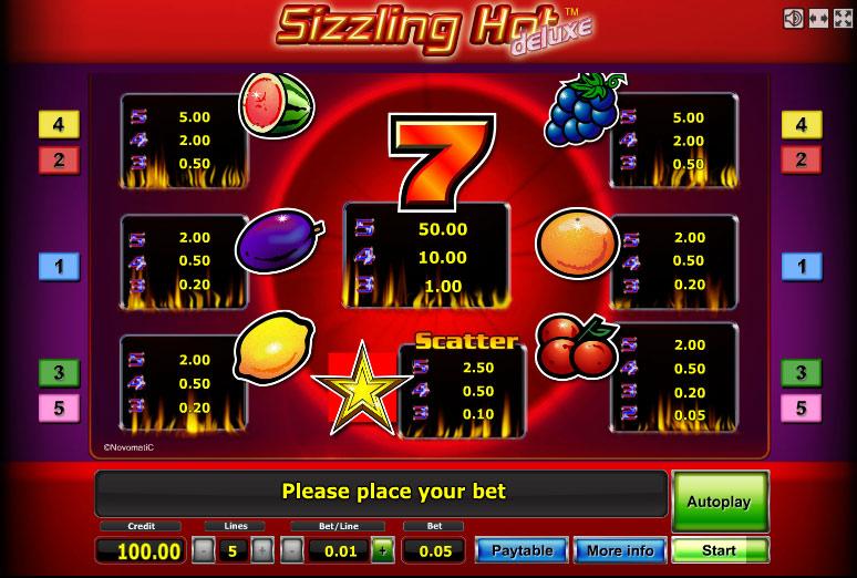 Автоматы Sizzling Hot