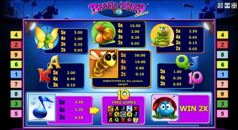 Таблица символов в игровом автомате