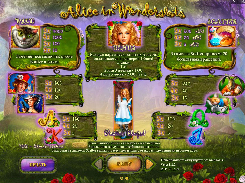 игровой автомат Алиса