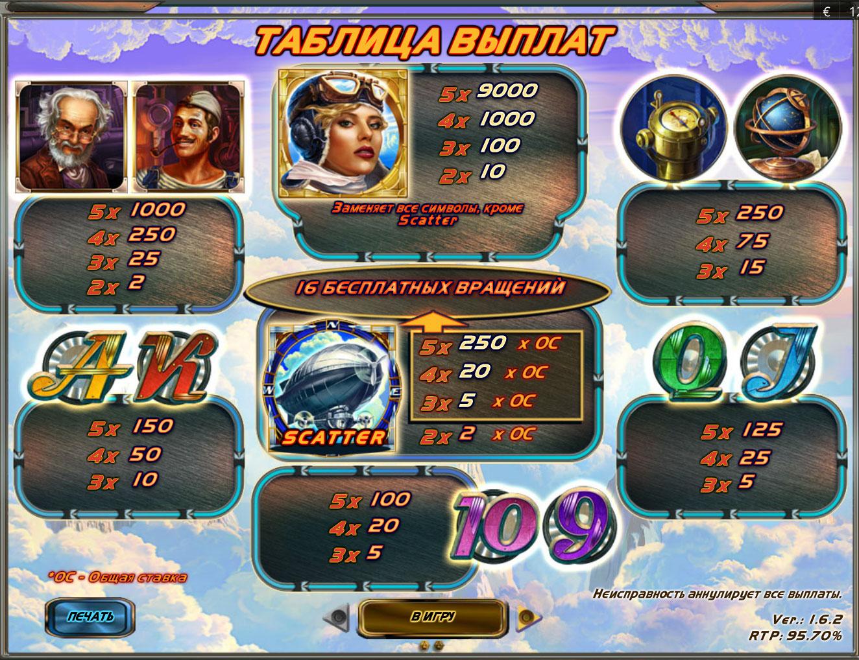 Адмирал игровые автоматы онлайн, играть в игровые