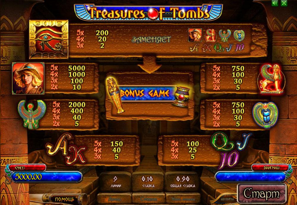 Играть на деньги на игровых автоматах в игровом клубе