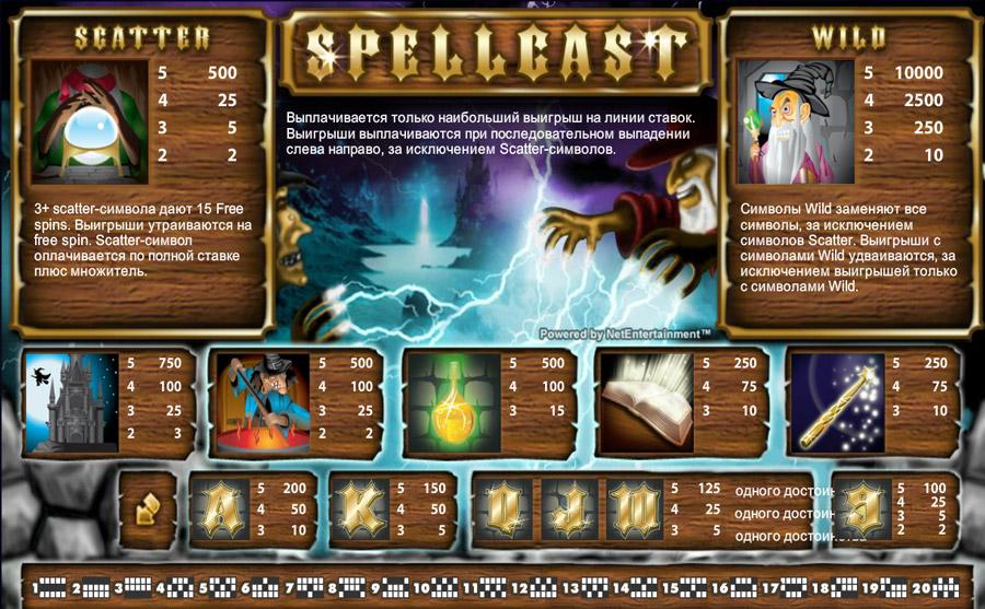 Ігровий автомат Spellcast