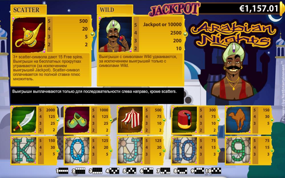 арабская ночь игровой слот