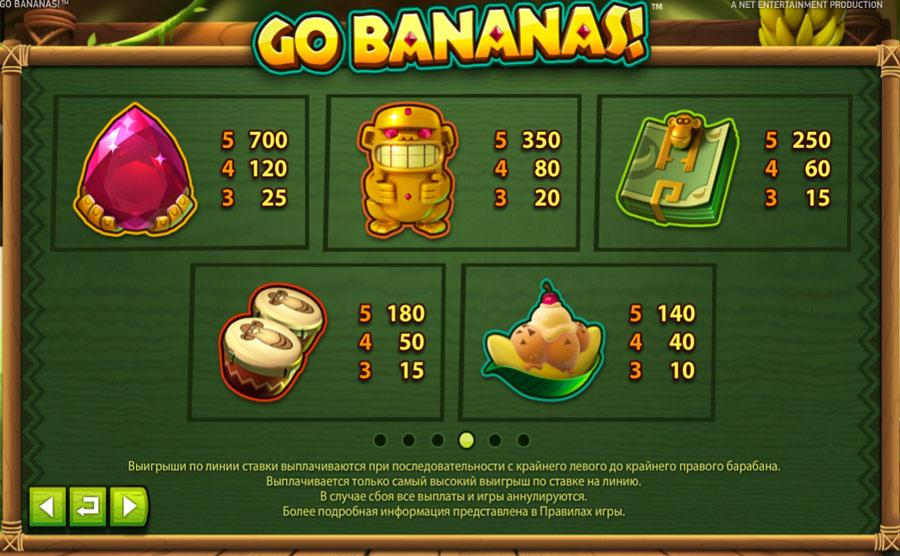 символи автомата банана