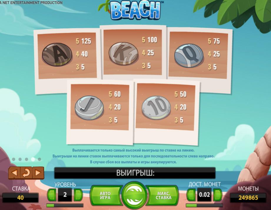 символы игрового автомата