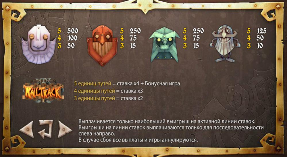 игровые символы