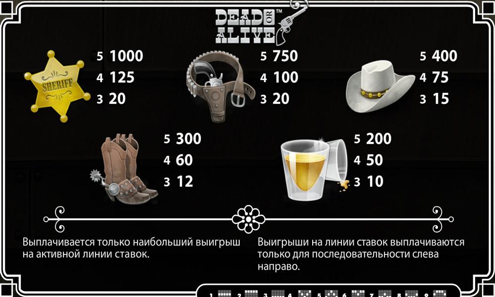 символи ігрового автомата