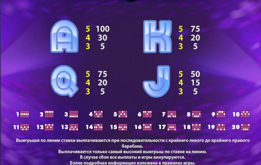 символы карт автомата
