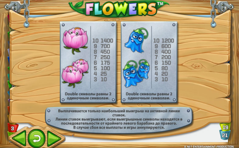 символы автомата Flowers