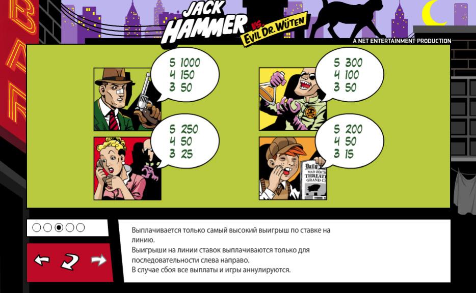 Игровой автомат Jack Hammer — Играйте в бесплатный онлайн слот Jack Hammer