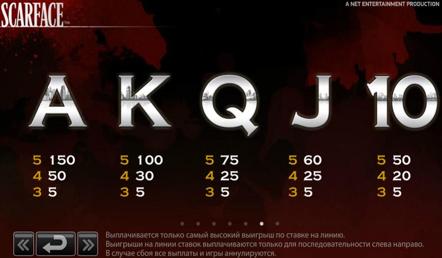 символи ігрового слота