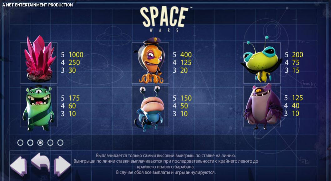символы space wars