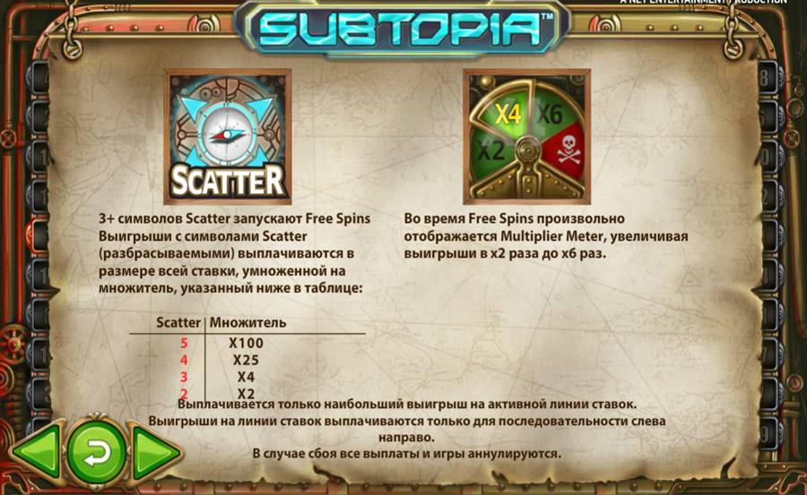 дикий символ и scater