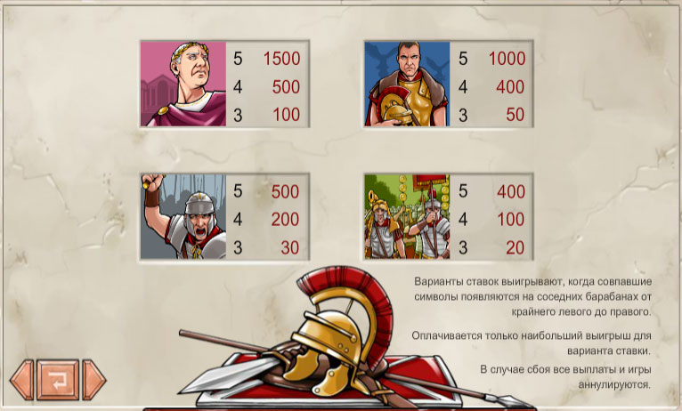 символы автомата рим