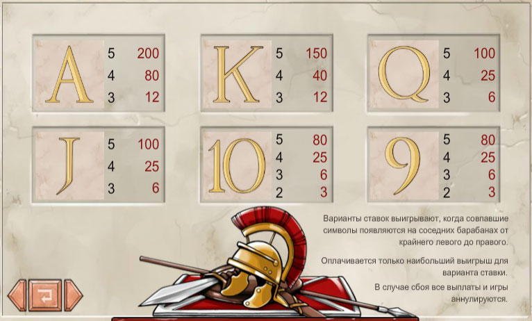 карточные символы