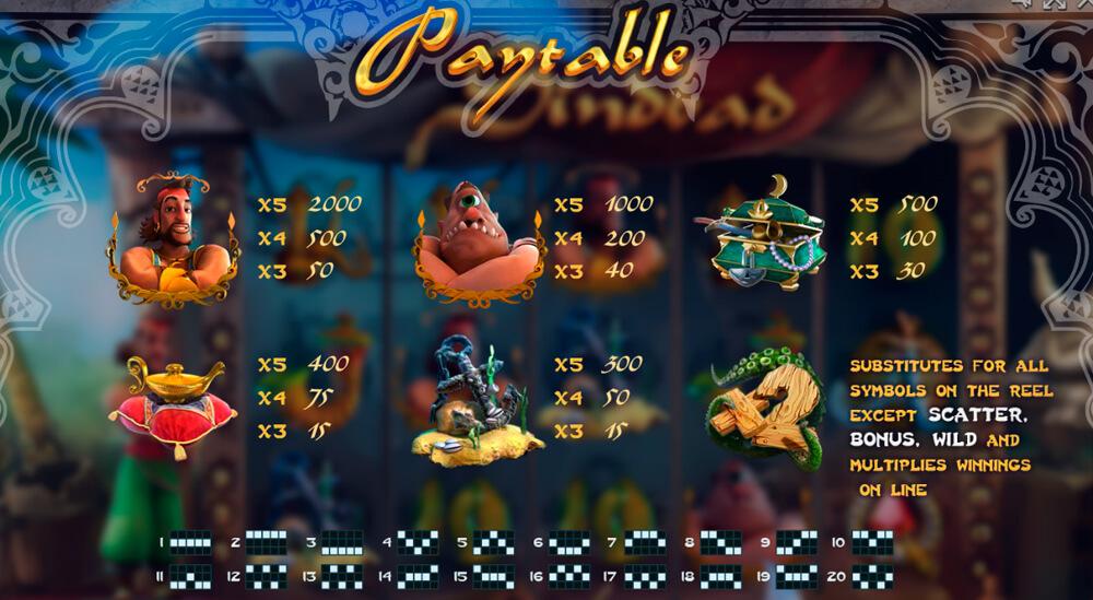 Символы игрового автомата Дикий символ Синдбад