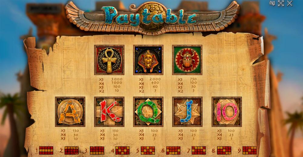 Символы автомата Legend of Ra